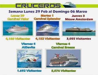 Cruceros PP Infotur Dominicano