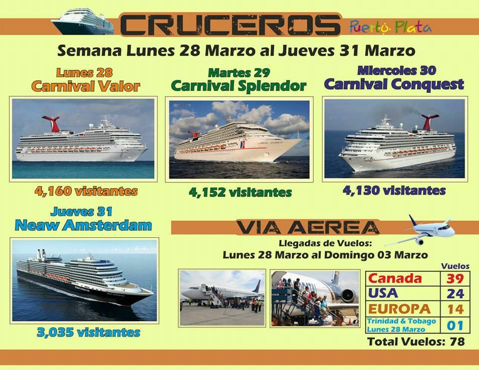 PP cruceros - vuelos