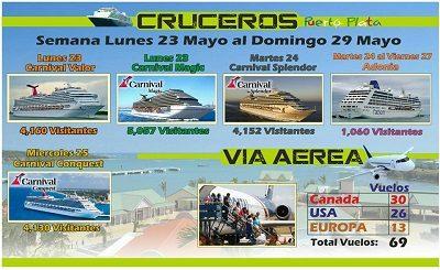 Cruceros Puerto Plata - Copy