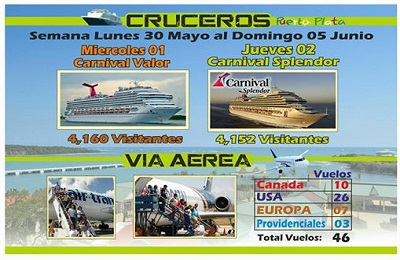 PP Cruceros Vuelos