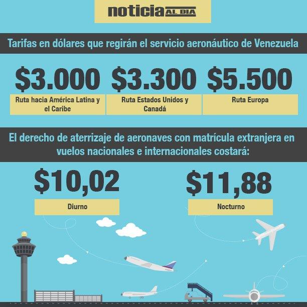 tarifas-aeroportuarias