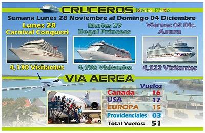 pop-cruceros-vuelos